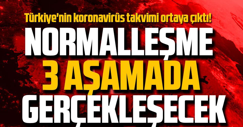 Türkiye'nin koronavirüs takvimi ortaya çıktı! Normalleşme 3 aşamada gerçekleşecek