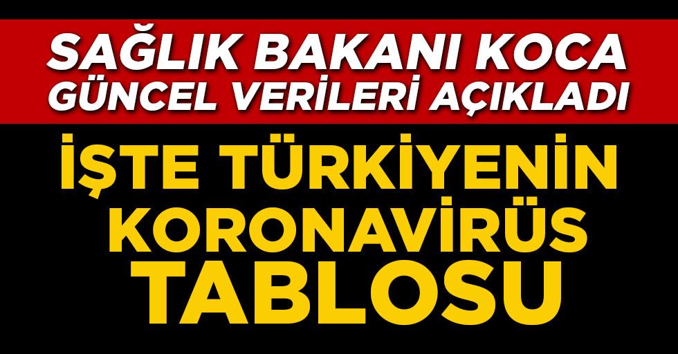9 Ağustos Türkiye koronavirüs tablosu! Bakan Koca son durumu açıkladı