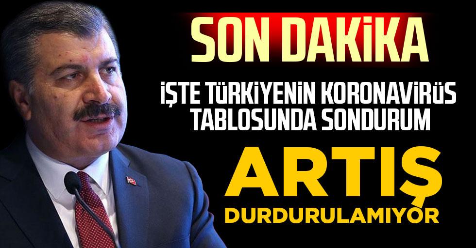 5 Kasım Türkiye koronavirüs tablosu! Bakan Koca paylaştı