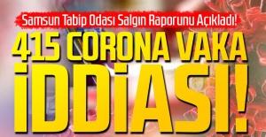 Samsun Tabip Odası Salgın Raporunu Açıkladı! 415 Corona Vaka İddiası!