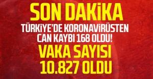 Son dakika: Türkiye'de koronavirüsten hayatını kaybedenlerin sayısı 168'e yükseldi