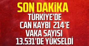 Son dakika: Türkiye'de koronavirüsten hayatını kaybedenlerin sayısı 214'e yükseldi