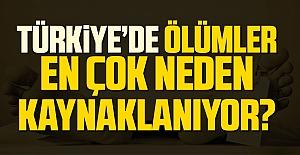 Türkiye'deki ölüm nedeni istatistikleri! TÜİK açıkladı