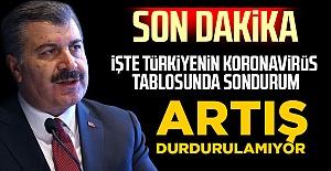 5 Kasım Türkiye koronavirüs tablosu!...