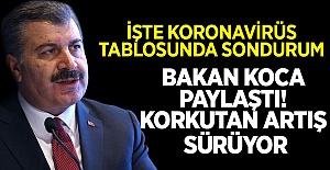8 Kasım Türkiye koronavirüs tablosu! Bakan Koca paylaştı